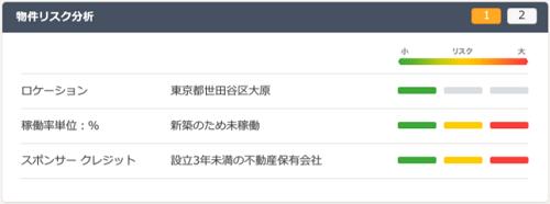 OwnersBook「世田谷区新築マンション第1号ファンド第1回」のリスク