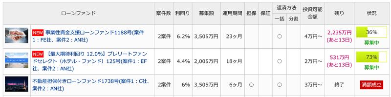 maneo募集ファンド一覧(2018年9月6日)