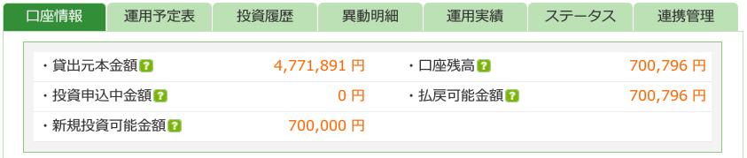 maneoから70万円程度の償還+分配金