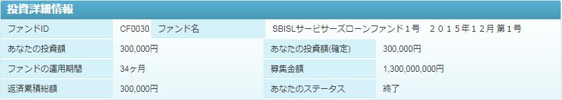 SBISLサービサーズローンファンド1号