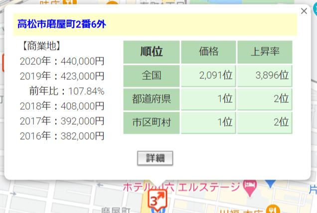 Jointo α「アルファアセットファンド高松兵庫町」周辺の地価