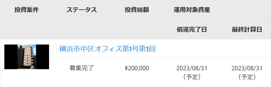 横浜市中区オフィス第1号第1回の投資申込結果