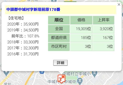 沖縄中部ファンド27号【一部不動産担保付】の周辺地価状況