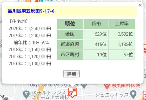 「Rimple's Selection #6」東五反田5丁目周辺の地価状況