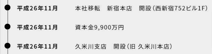 株式会社良栄の沿革(抜粋)
