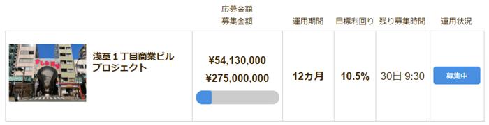 victory fund「浅草1丁目商業ビルプロジェクト」の状況